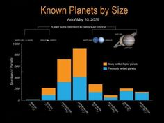 awesome There's no such thing as a 'habitable Super-Earth' (Synopsis)