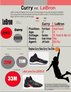 Can Nike Beat The Competition? - Nike Inc. (NYSE:NKE) | Seeking Alpha