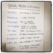 'the donut' explained by social media
