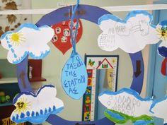 Της Τάξης και της Πράξης: Ο κύκλος του νερού. Water Cycle, Projects To Try, Education, Frame, Blog, School, Early Education, Tips, Water Experiments