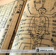 Ancient Chinese medicine text