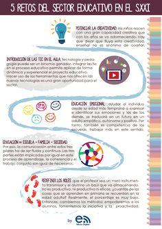 5 retos para el sector educativo del siglo XXI