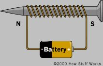 """HowStuffWorks """"How Electromagnets Work"""""""