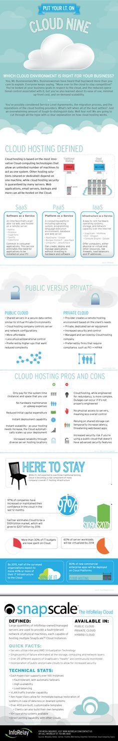 Cloud Nine#CloudComputing