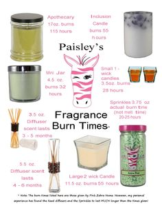 Burn times for Pink Zebra products are a guide only. I put a cap full of Sprinkles in my warmer yesterday right after lunch and I am going to see how long the fragrance lasts. I used Relax Sprinkles and have not turned off the warmer. It has now been over 24 hours and it is going strong! Stay turned for the results! https://www.facebook.com/DianeSkamraIndependentPinkZebraConsultant