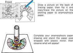 anamorphosis how to - Google Search