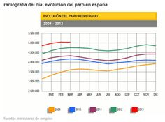020413 paro registrado España