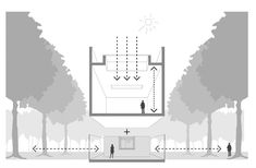Fun section perspective diagram  Youth Center in Amsterdam / Atelier Kempe Thill