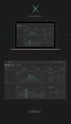 Dark admin dashboard for web site statistics. Ios App Design, Mobile App Design, Logo Design, Layout Design, Design Design, Ui Design Tutorial, Gui Interface, User Interface Design, Dashboard Ui