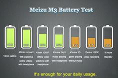 Meizu M3 Battery Test. It's really deserve to buy .