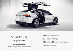 Tesla Motors Launched Its First Crossover Model X This Is The Electric Vehicle With A Larger Ground Clearance You Can Be Ured Of Moving