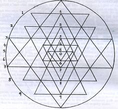 ".. .. This is my article about the Sri Chakra Yantra, and how to draw one for ourselves.  It first appeared in ""Self Enquiry"", a number of years ago.   Readers of The Sacred India Tarot will note, ..."