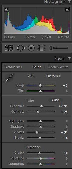 Adobe Lightroom Basic Exposure Edits