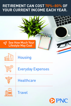 See how different scenarios may impact your anticipated retirement income needs with the Retirement Lifestyle Planner. Savings Challenge, Money Saving Challenge, Saving Money, Retirement Planning, Financial Planning, Earn From Home, Frugal, Helpful Hints, Budgeting