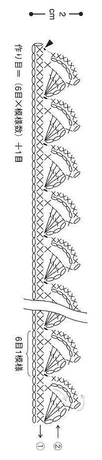"::ArtManuais- Tecnicas de Artesanato   Moldes para Artesanato   Passo a Passo:: [   ""Simple border for a shawl or kerchief"" ] #<br/> # #Crochet #Borders,<br/> # #Crochet #Edgings,<br/> # #Crochet #Stitches,<br/> # #Bead #Crochet,<br/> # #Kerchief,<br/> # #Layout,<br/> # #Graphics,<br/> # #Shawl,<br/> # #Crafts<br/>"