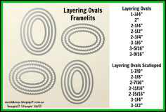 Nicole Bonar, Layering Ovals Framelits, Stampin' Up!® #layering#framelits…