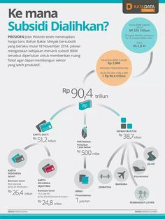 Public Knowledge, Campaign, Presentation, Science, Education, Memes, Poster, Infographics, Sticker