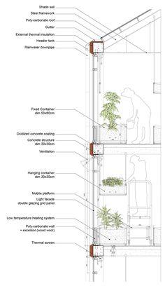 ilimelgo's vertical farm introduces urban agriculture in grand paris
