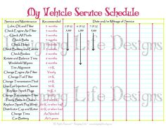 Vehicle Maintenance Checklist Template HttpWwwLonewolf