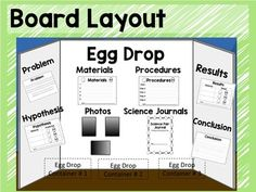 Easy Simple Kindergarten Science Fair Project - Egg Drop with 5 Days of Lesson Plans by Amores Education 1st Grade Science Fair, First Grade Science Projects, Science Fair Projects Boards, Class Projects, Science Experiments Kids, Science Lessons, Science For Kids, Science Activities, Physical Activities