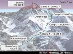 Mount Everest camp map featuring key areas, including the Death Zone, Lhotse Face and the Khumbu Icefall. This Everest map is an aid to the Mount Everest movie. See more pics: http://www.historyvshollywood.com/reelfaces/everest/