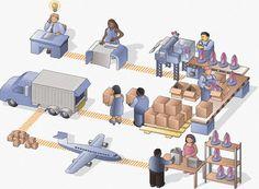 TODO SOBRE LOGÍSTICA Y DEPÓSITO EN ARGENTINA  PROFESIONALIZAR LA LOGÍSTICA: El rol del profesional de logística.
