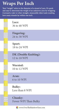 Wraps Per Inch, from by Over the Rainbow Yarn. - Wraps Per Inch, from by Over the Rainbow Yarn. Wraps Per Inch, from by Over the Rainbow Yarn. Knitting Help, Knitting Charts, Loom Knitting, Knitting Stitches, Hand Knitting, Knitting Patterns, Cross Stitches, Loom Patterns, Knitting Ideas