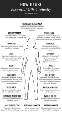 Essencial Oils on the body