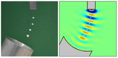 Acoustic levitation! via Science Codex
