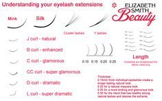 3D lashes, mink, silk! Blog on what this all means for eyelash extensions