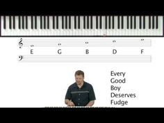 How To Read Sheet Music - Piano Theory Lessons - http://blog.pianoforbeginners.net/learn-piano/read-sheet-music-piano-theory-lessons