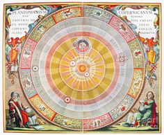 Copernican Universe , 1660. With the sun at the center; Copernicus appears at lower right and Ptolemy at lower left. Copperplate engraving from Andreas Cellarius' 'Atlas Coelestis seu Harmonia Macrocosmica', published in 1660 in Amsterdam.