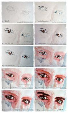 Eyes in watercolour