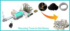 Tyre Recycling Pyrolysis Plant Project Report