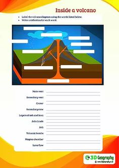 bf2afc2659a84d5e56b154727351697a fun projects school projects the 31 best volcanos images on pinterest teaching science, science