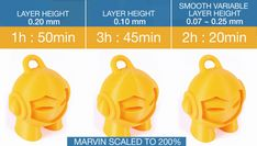 A 3D printer layer height comparison