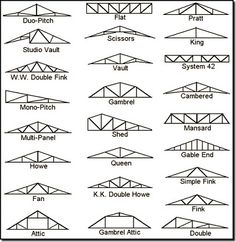 open truss roof - Google Search