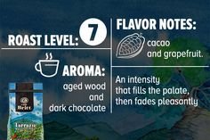 Find out why #Tarrazu is the best #coffee region of #CostaRica.