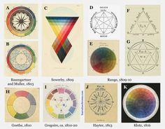 Scientific Illustration | design-is-fine: Overview: Colo(u)r wheels,...