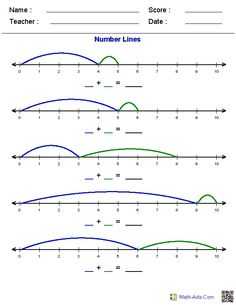 These dynamic number line worksheets allow you to select different variables to customize for your needs. These number line worksheets are randomly created and will never repeat. Math Worksheets, Math Resources, Printable Worksheets, Free Printable, Printables, Line Math, Math Notebooks, Math Numbers, Homeschool Math