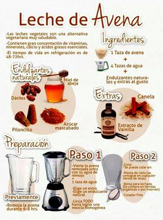 ★★★★★ Leche de Avena (Excelente fuente de nutrientes)  I➨  http://dieta.tips/como-preparar-leche-de-avena/ → Dieta, Nutricion, Salud