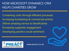 How Microsoft Dynamics CRM helps charities and not for profit organisations grow