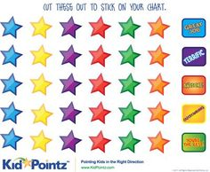 Behavior Charts - Reward System for Kids - Parenting | Kid Pointz