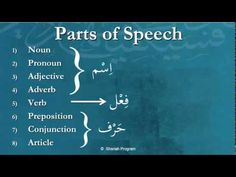 Into to Arabic - 1 Adverbs, Prepositions, Modern Standard Arabic, English Vocabulary Words, Parts Of Speech, Arabic Language, Learning Arabic, Fes, Languages