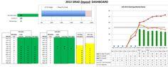 Dashboard Analytic for converting goal deposits per program