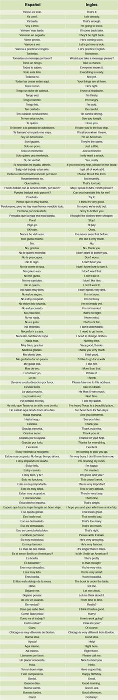 Spanish phrases translated to English Spanish Help, Spanish Phrases, Spanish Grammar, Spanish Vocabulary, Spanish Words, English Phrases, Spanish Language Learning, Spanish Lessons, How To Speak Spanish