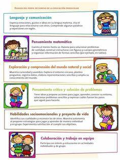 Genial resumen en diseño del nuevo programa y plan de estudio de preescolar - aprendizajes clave | Material Educativo Curriculum, Homeschool, School Counseling, Teaching Tips, Teaching English, Kids And Parenting, Kids Learning, Montessori, Kindergarten