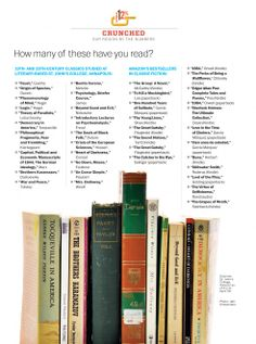 Book lists- The Washington Post