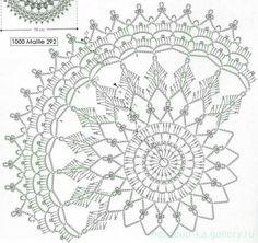 Gelato pattern by Svetlana Grebennikova - Her Crochet Free Crochet Doily Patterns, Crochet Doily Diagram, Crotchet Patterns, Crochet Circles, Crochet Motifs, Crochet Round, Crochet Chart, Crochet Home, Thread Crochet