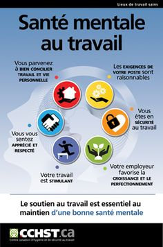 Free health and safety posters to print fire safety poster h Fire Safety Poster, Health And Safety Poster, Safety Posters, Etre Un Bon Manager, Burn Out, Job Work, Work Life Balance, Learn French, Positive Attitude